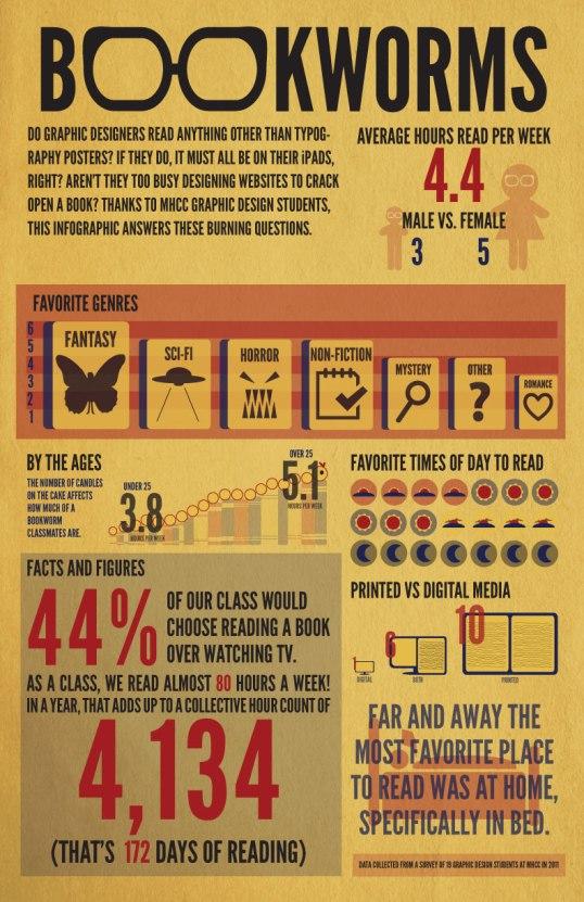 windsore_infographic