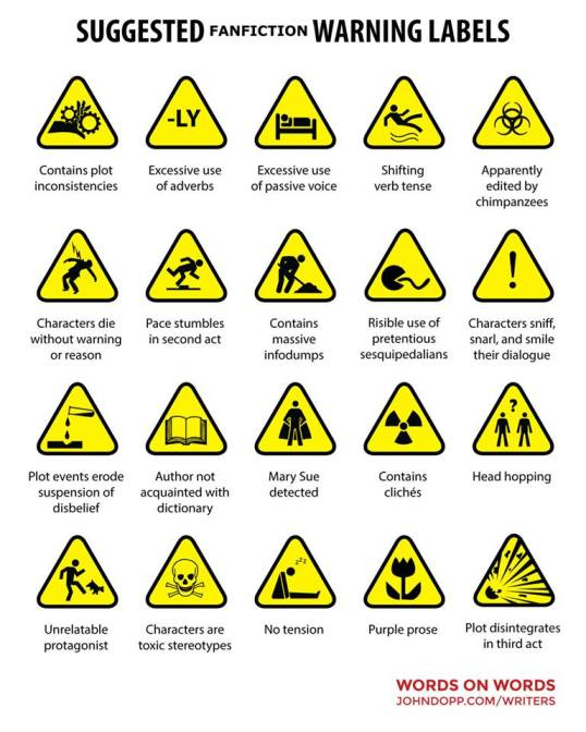 Warning labels for fan-fic