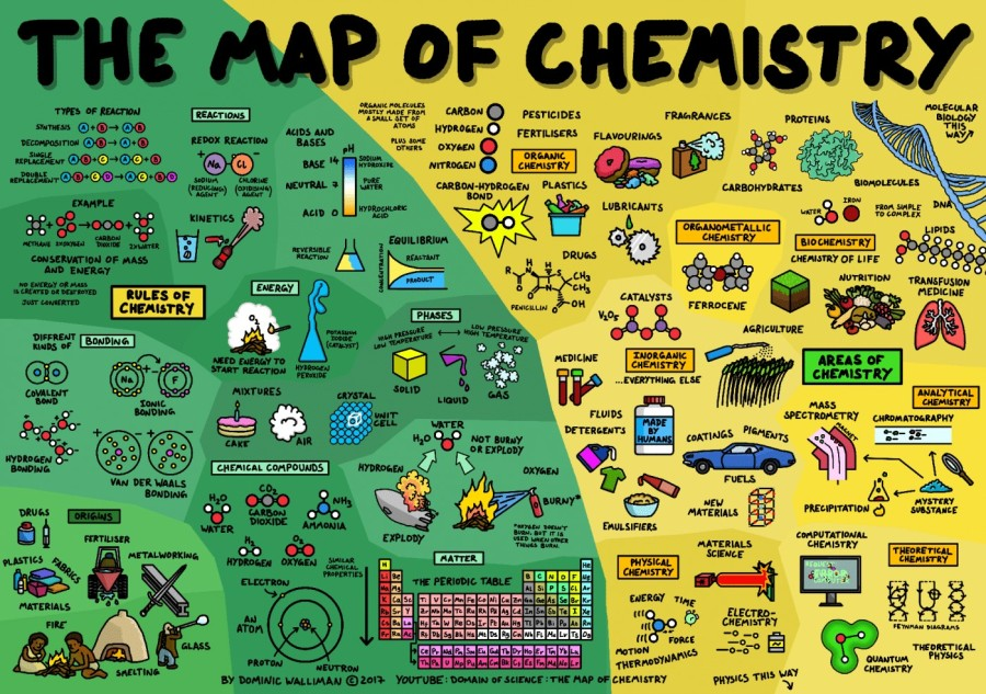 infographic-map-chemistry